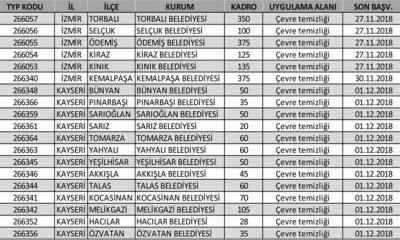 TYP İle Yahyalı Belediyesine 60 Personel Alınacak